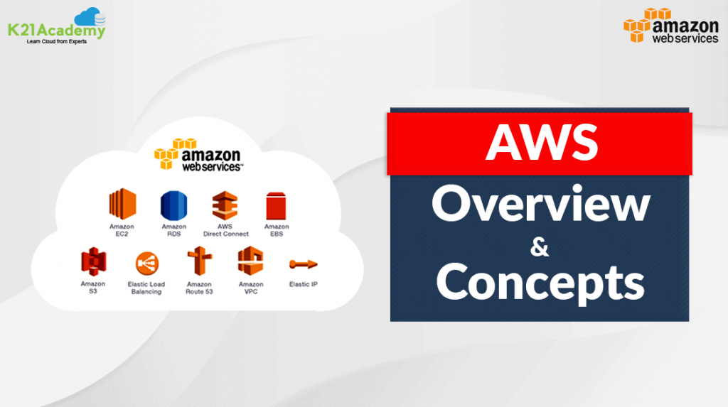 AWS overview