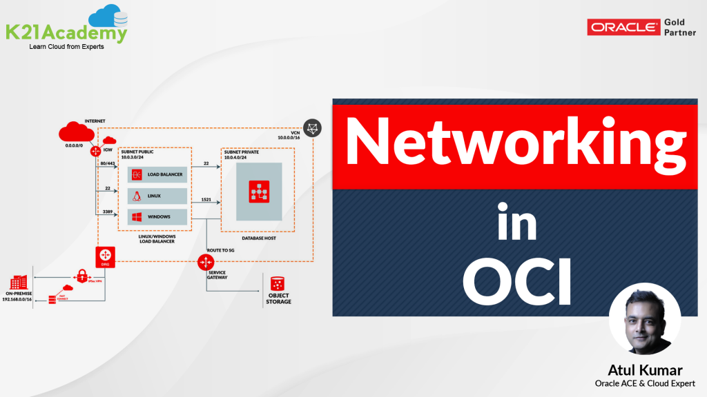 Networking in Oracle Cloud