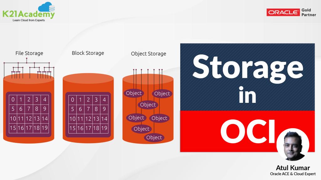storage in oci