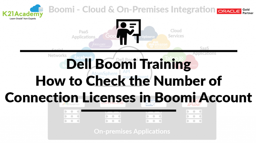 DellBoomi Training_BlogImage