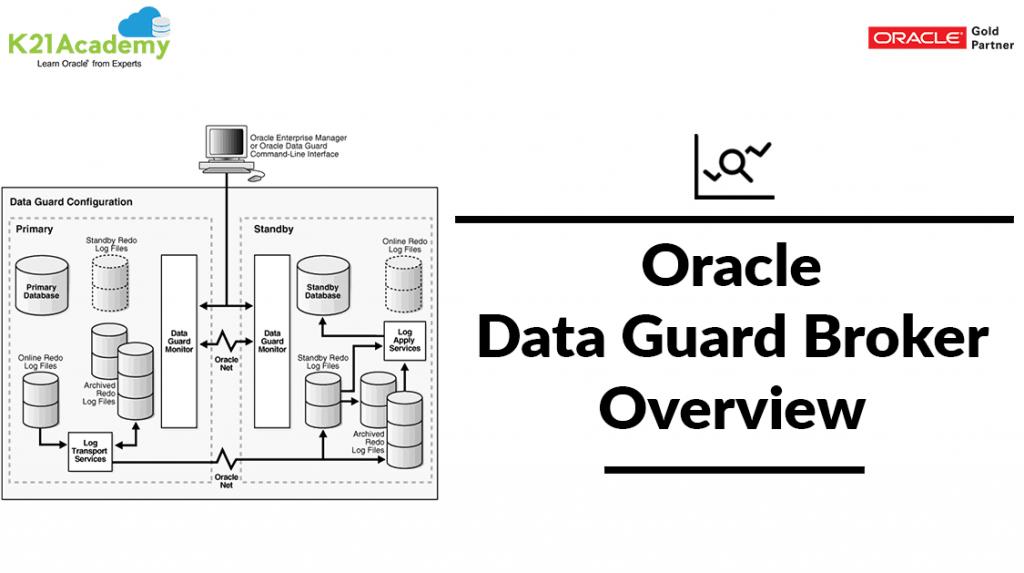 Oracle Data Guard Broker