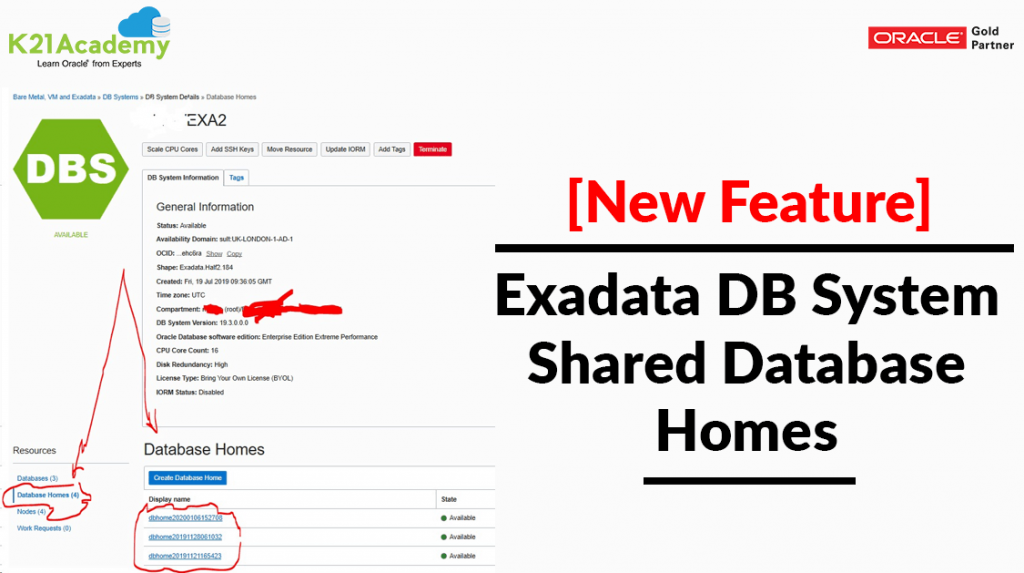 Shared Oracle Database Home