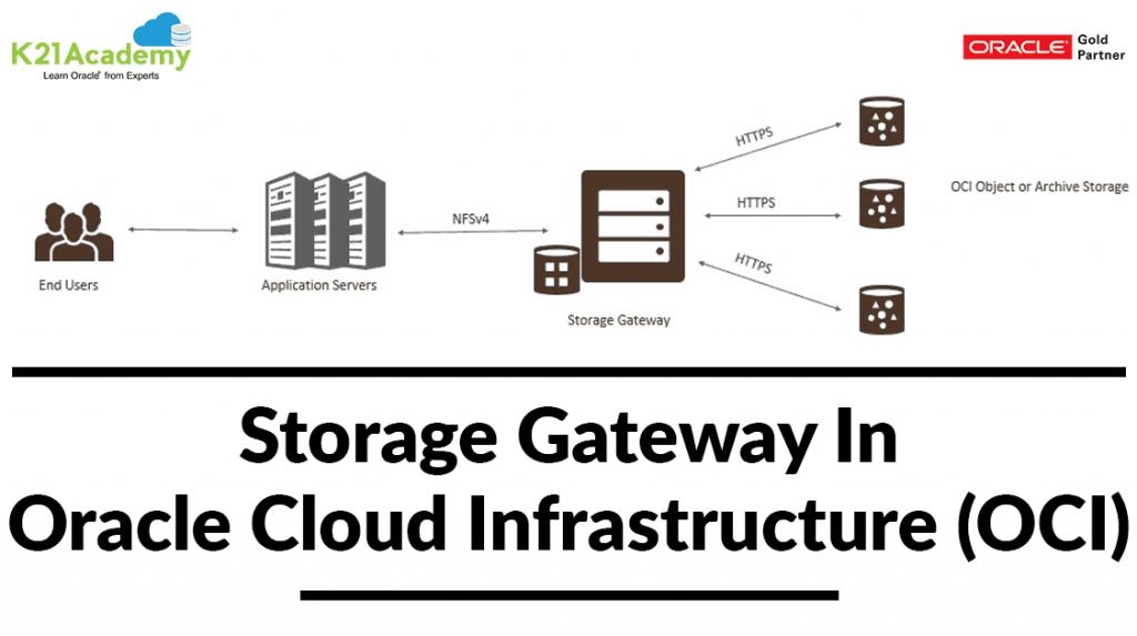 Storage Gateway in Oracle Cloud
