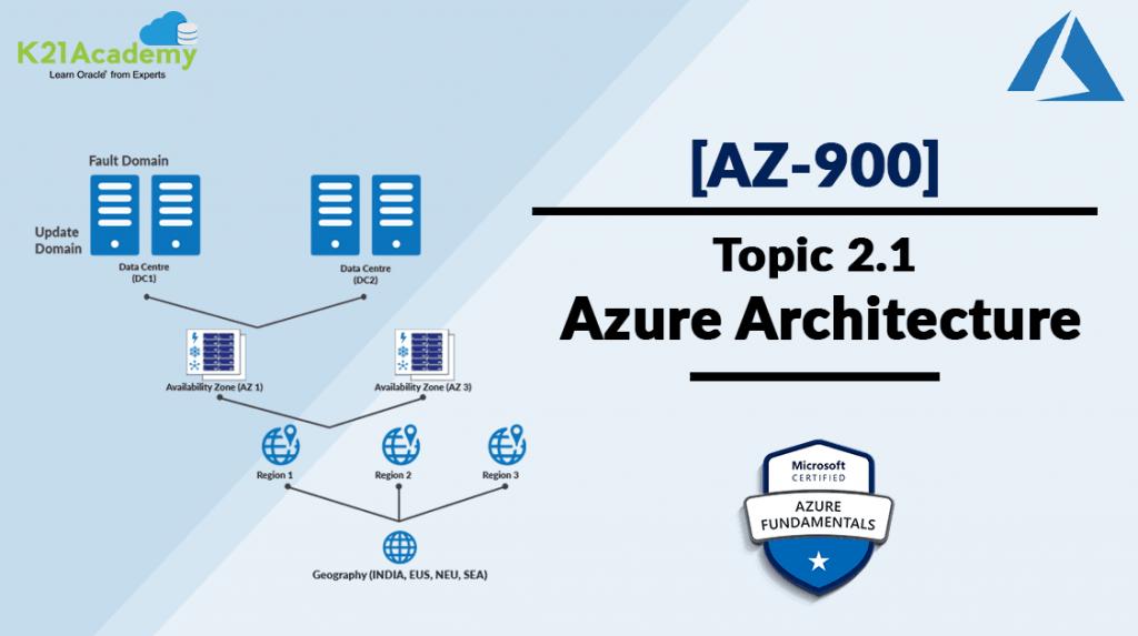 Azure Architecture