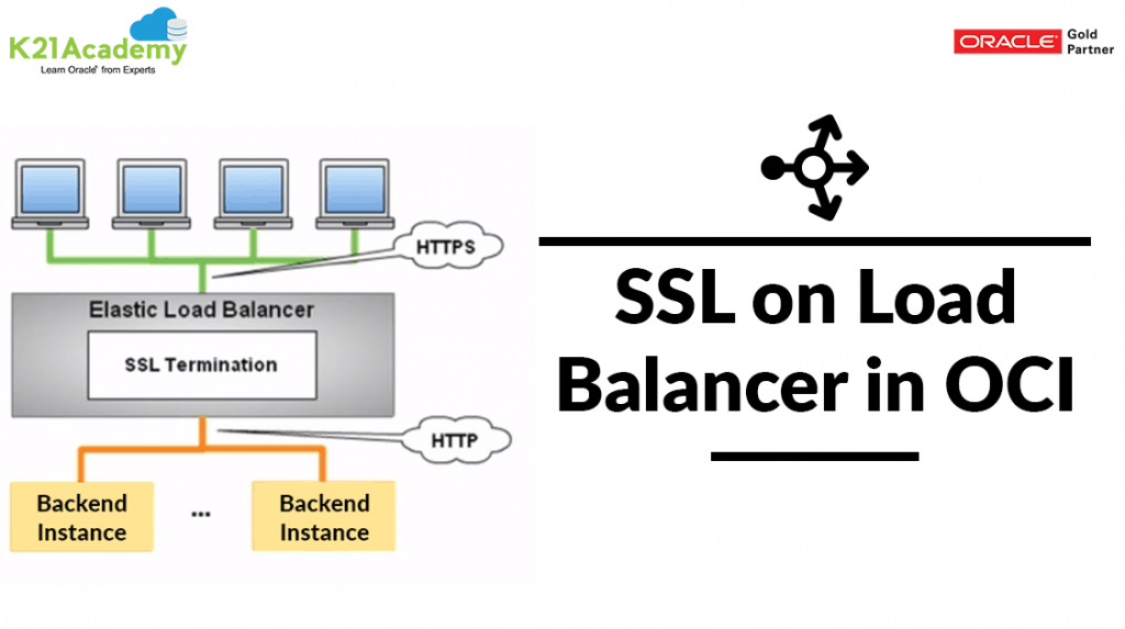 Load Balancer in OCI