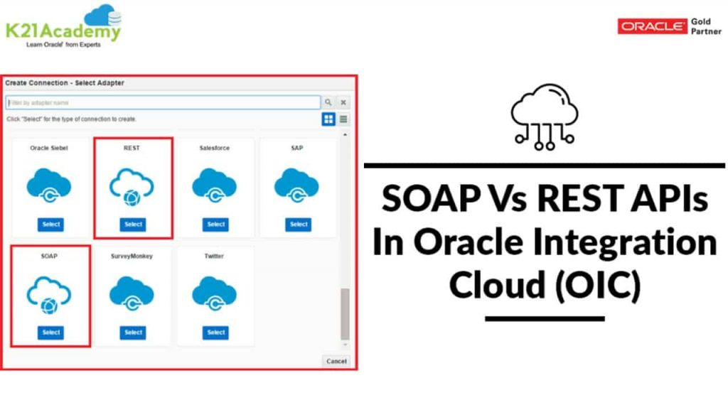 SOAP vs REST APIs