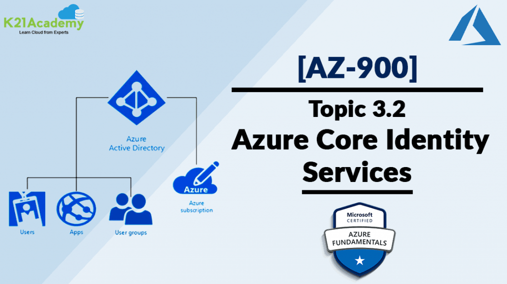 Azure Core Identity Services