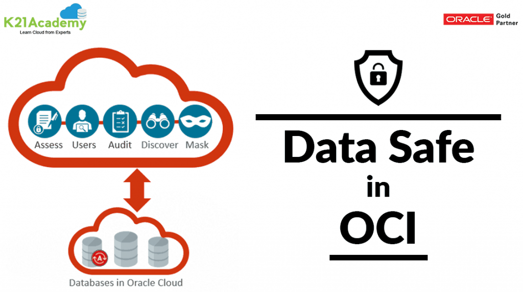 Data Safe in Oracle Cloud