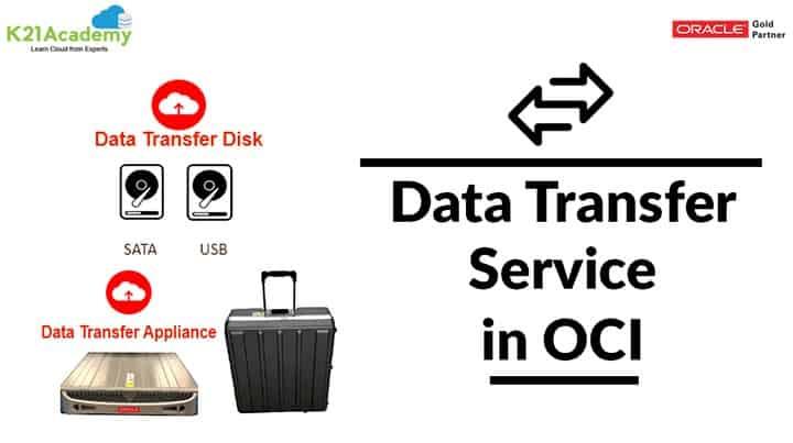 data transfer service in OCI