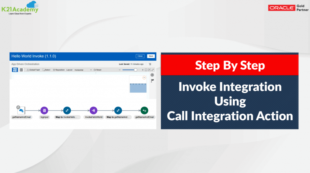 Invoke One Integration From Another by Using Call Integration Action