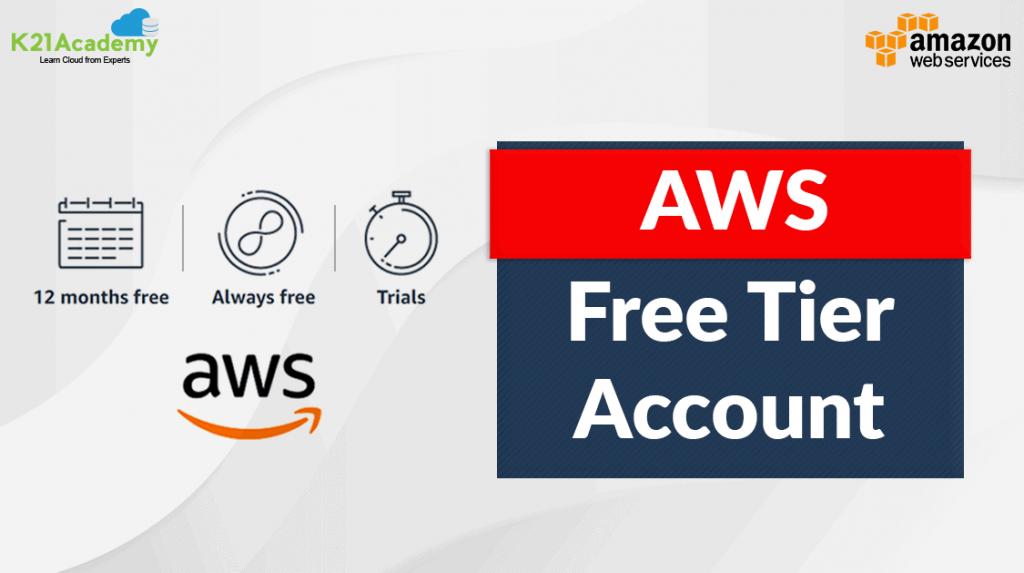 AWS Free Tier services