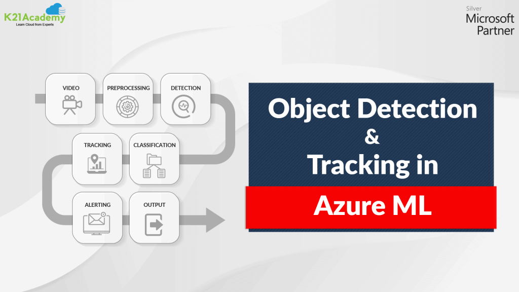 Object detection and tracking in azure machine learning