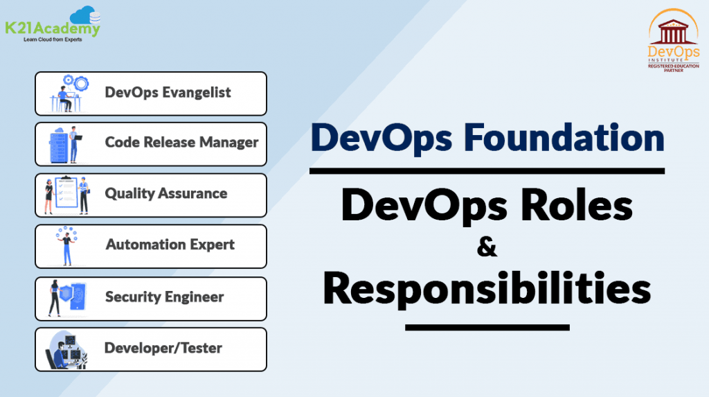 devops roles and responsibilities