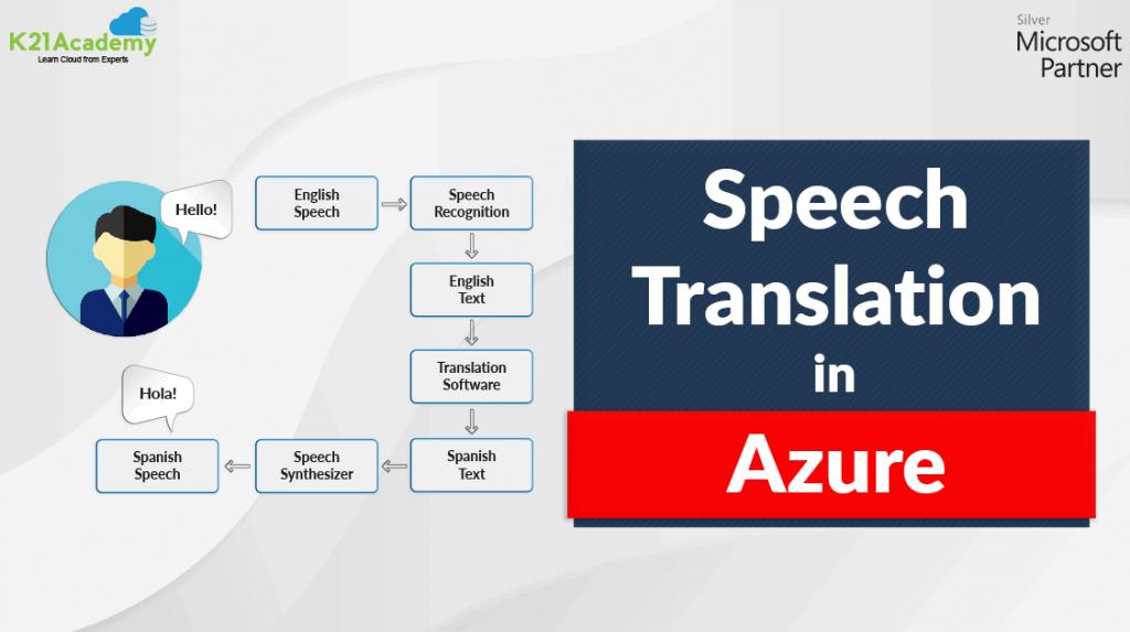 speech translation