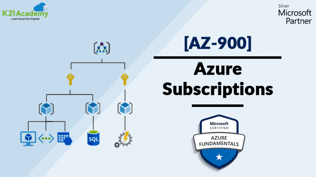 [AZ-900] Azure Subscriptions