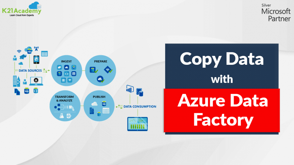 copy data with azure data factory