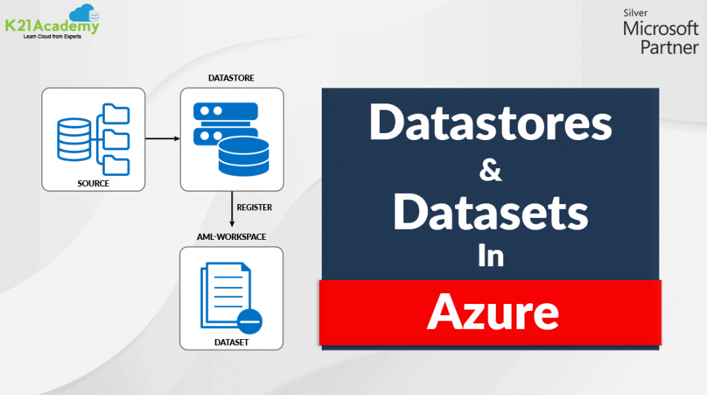 datastores and datasets in azure