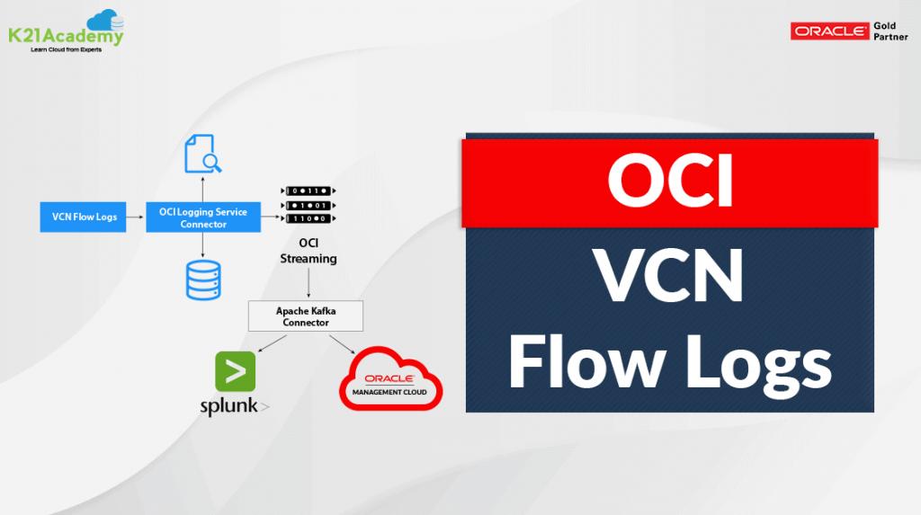 VCN flow logs