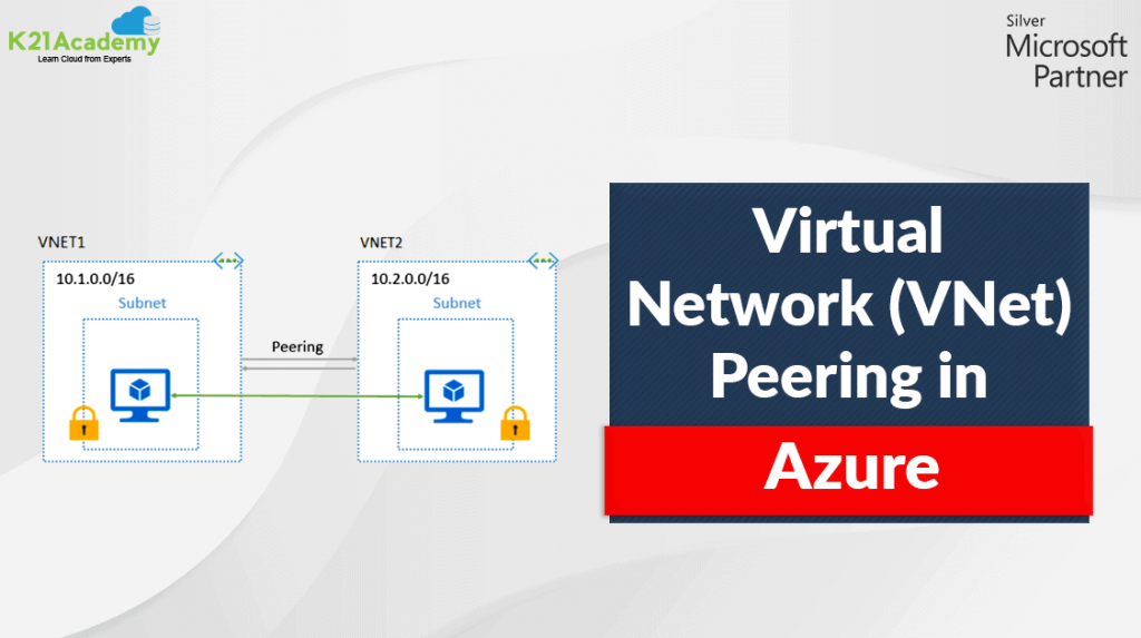 VNet Peering in Azure