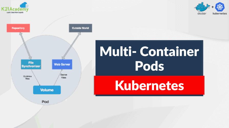 Multi Container Pods
