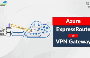 ExpressRoute vs. VPN Gateway