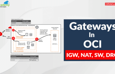 gateways in oci