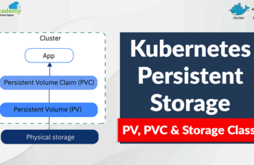Kubernetes Persistent Storage