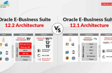 Oracle E business suite R12.2 vs R12.1