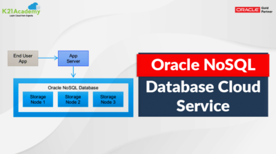 nosql database cloud service