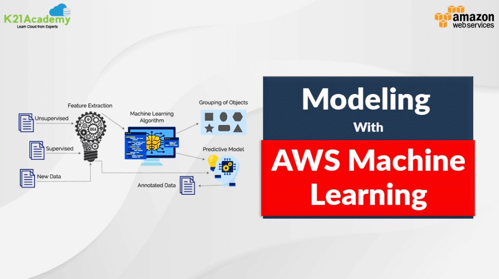 Modeling with AWS Machine Learning