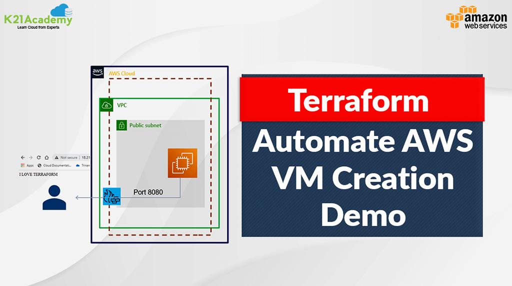 Automate AWS Virtual Machine