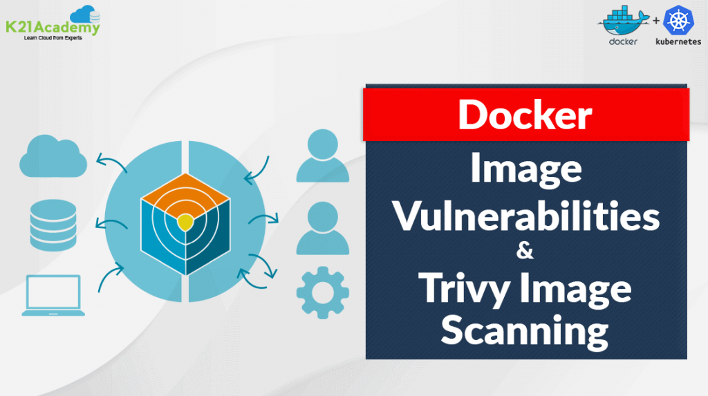 Docker Image Vulnerabilities and A Guide on Trivy Image Scanner