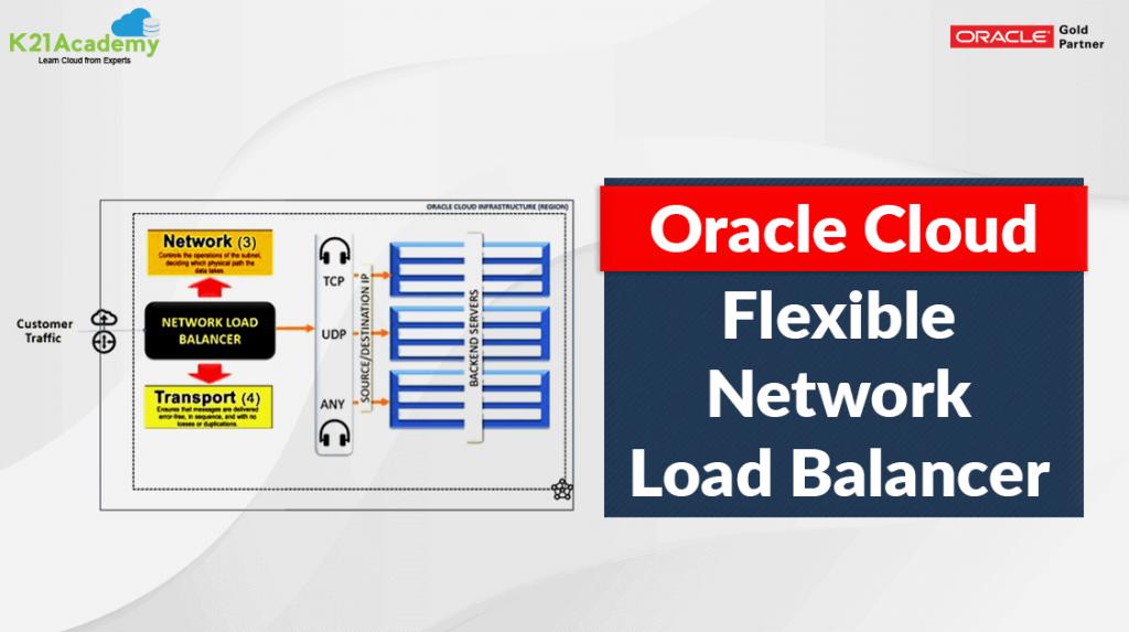 Flexible Network Load Balancer