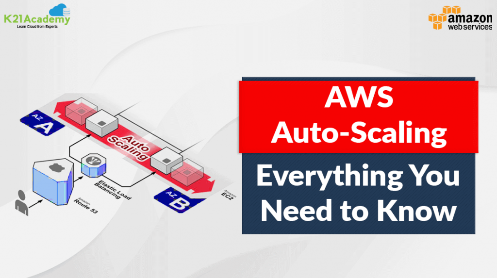 AWS Auto-Scaling