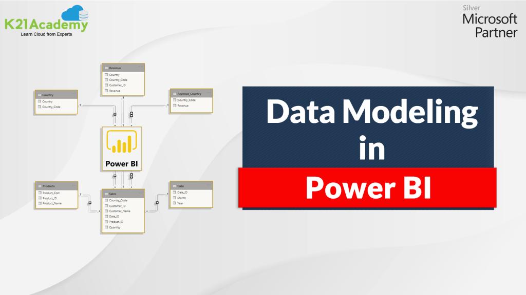 PowerBI Data Modeling
