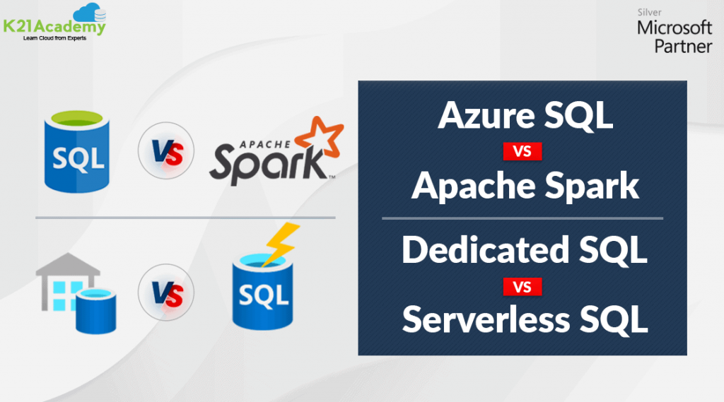 Azure SQL vs Apache Spark