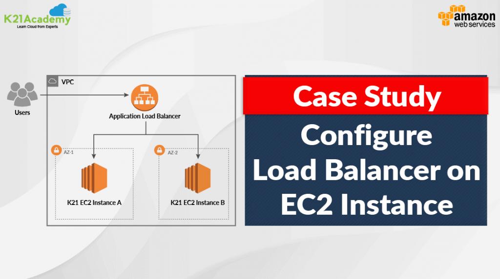 EC2 Case study